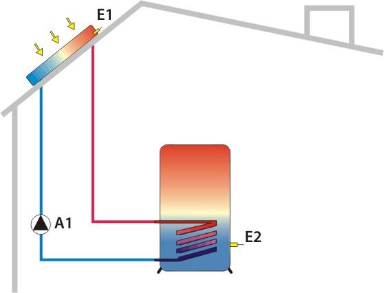 Solarschema 1
